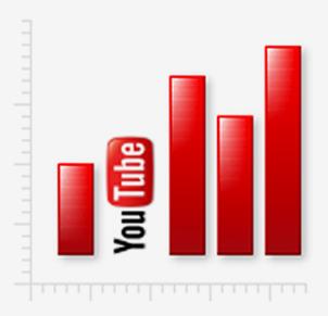 Youtube Marketing Secret
